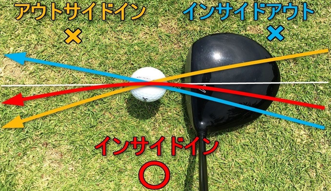 スイング軌道はインサイドイン(内側から入ってきて内側に抜けていく)が理想的