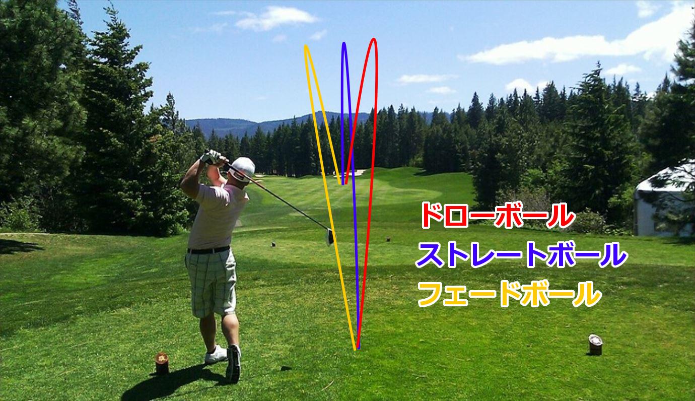 ゴルフ ドロー ボール の 打ち 方