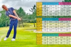 ゴルフ飛距離の目安は?番手ごとの平均値を総まとめ